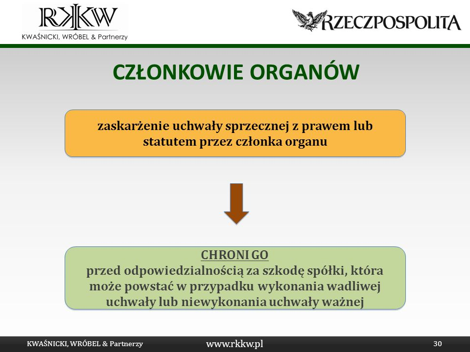 Tytuł prezentacji CZŁONKOWIE ORGANÓW. zaskarżenie uchwały sprzecznej z prawem lub statutem przez członka organu.