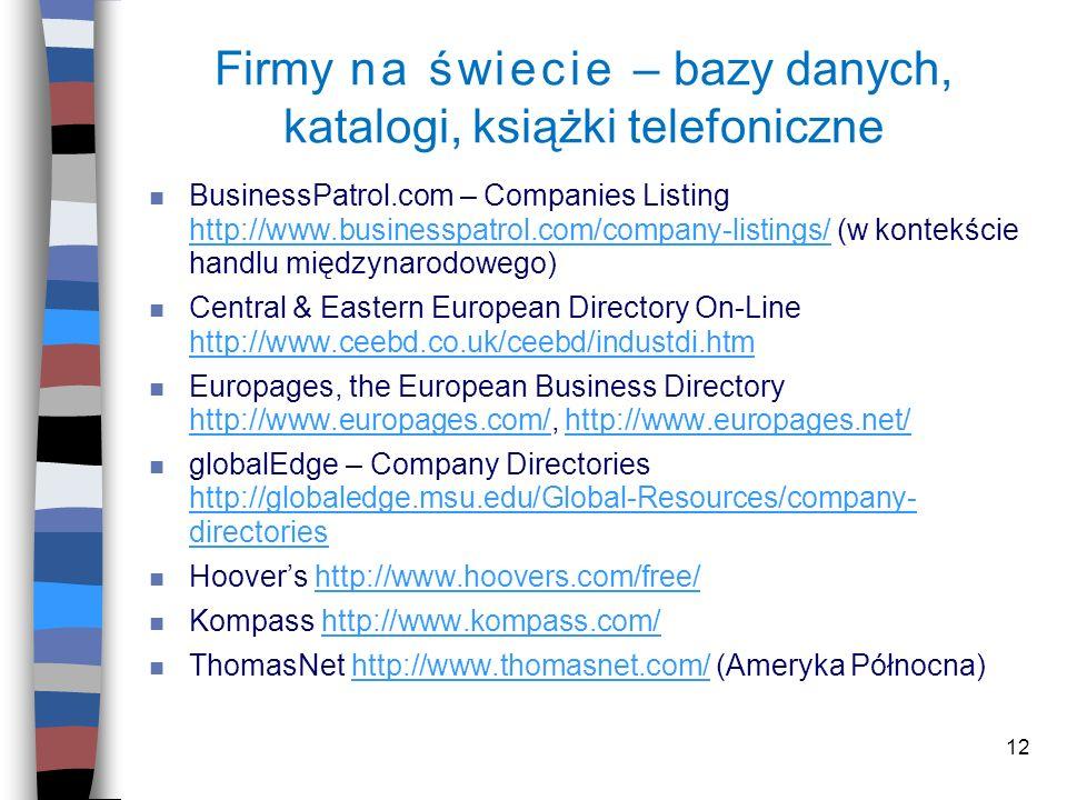 Firmy na świecie – bazy danych, katalogi, książki telefoniczne