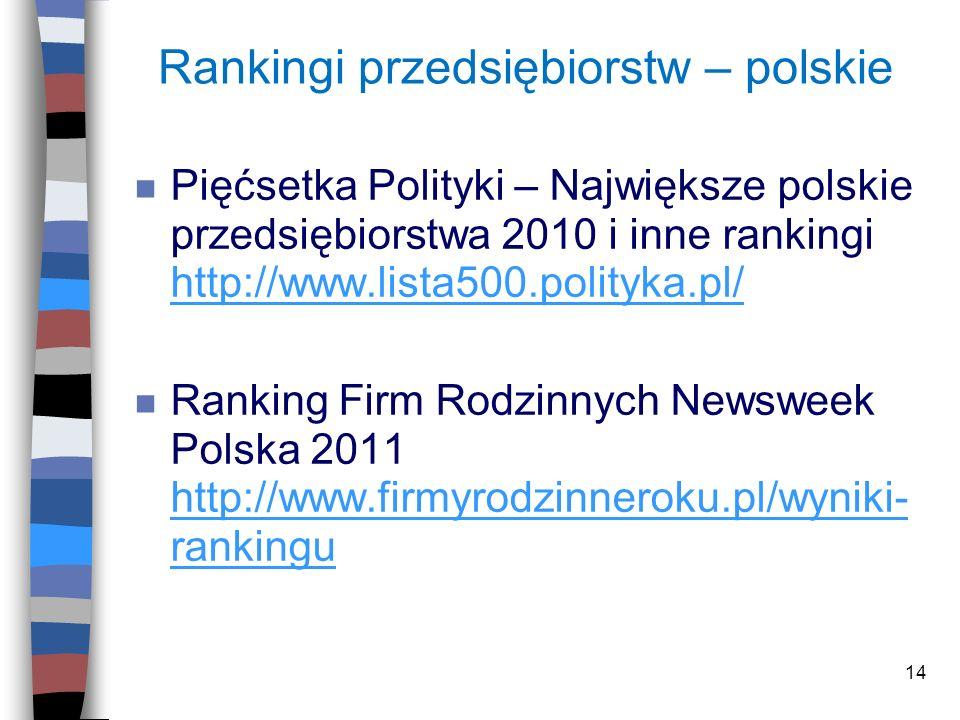 Rankingi przedsiębiorstw – polskie