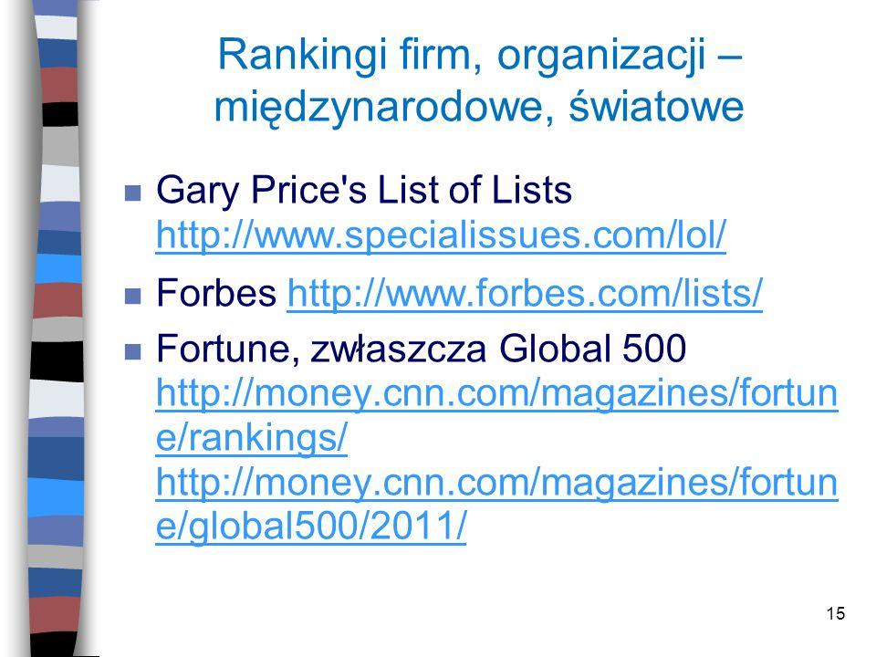 Rankingi firm, organizacji – międzynarodowe, światowe