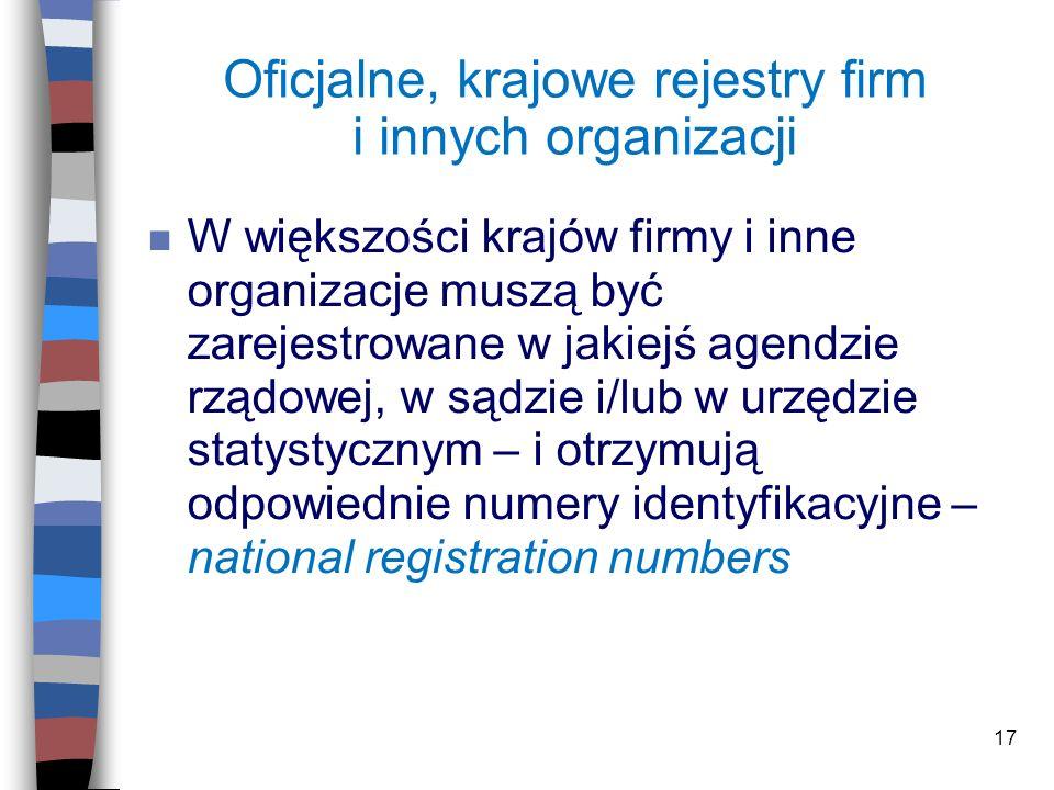 Oficjalne, krajowe rejestry firm i innych organizacji