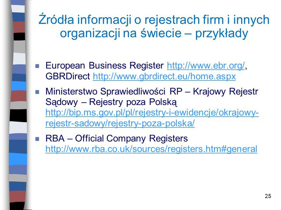 Źródła informacji o rejestrach firm i innych organizacji na świecie – przykłady