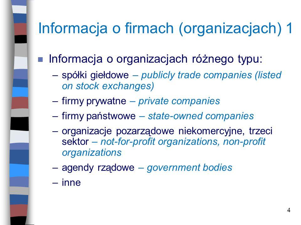 Informacja o firmach (organizacjach) 1