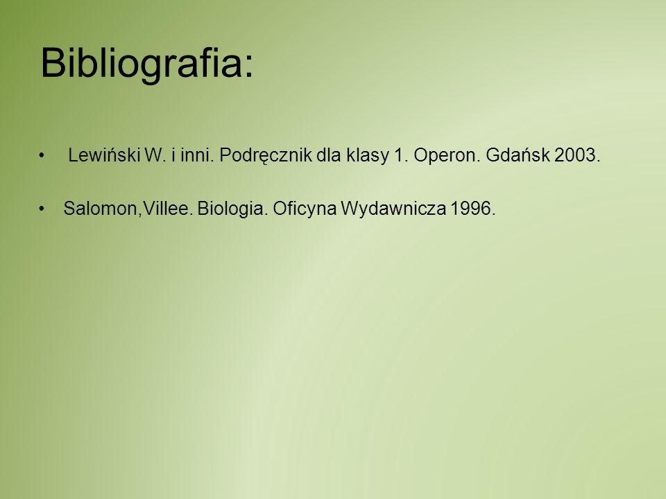 Bibliografia: Lewiński W. i inni. Podręcznik dla klasy 1.