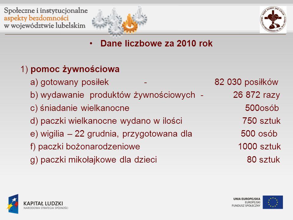 Dane liczbowe za 2010 rok 1) pomoc żywnościowa. a) gotowany posiłek - 82 030 posiłków.