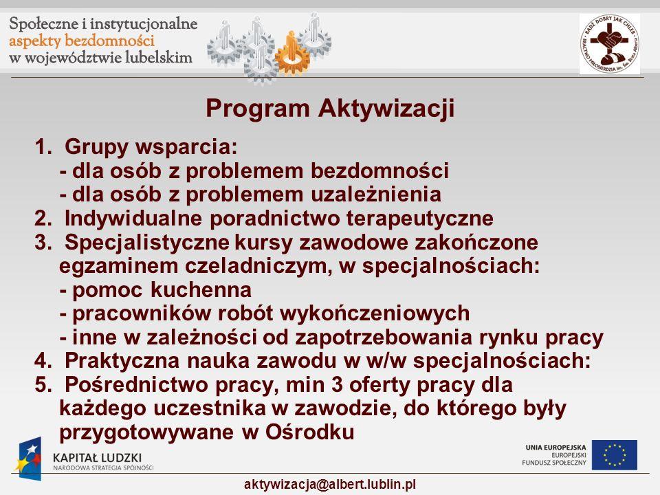 Program Aktywizacji 1. Grupy wsparcia: