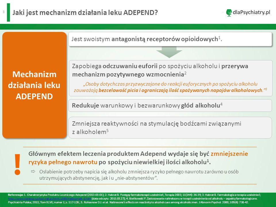 Jaki jest mechanizm działania leku ADEPEND