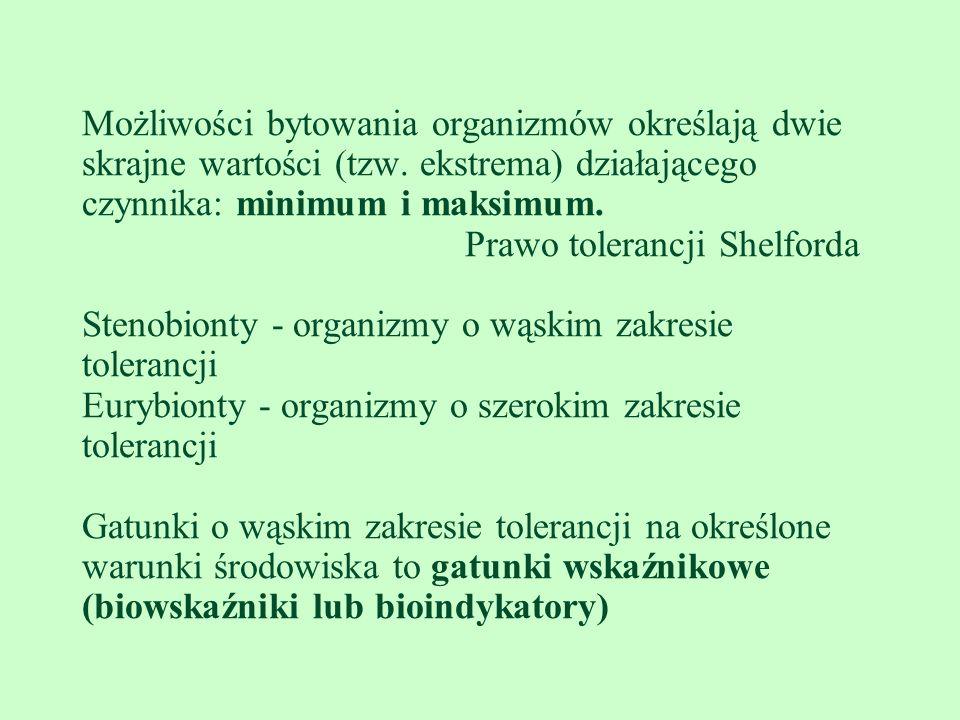 Możliwości bytowania organizmów określają dwie skrajne wartości (tzw
