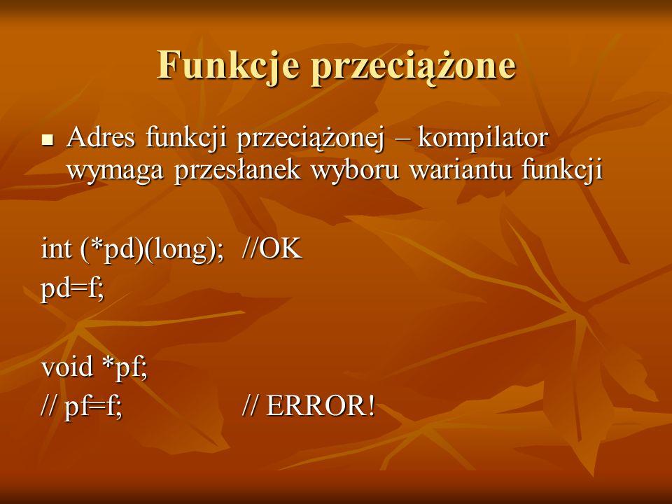 Funkcje przeciążone Adres funkcji przeciążonej – kompilator wymaga przesłanek wyboru wariantu funkcji.