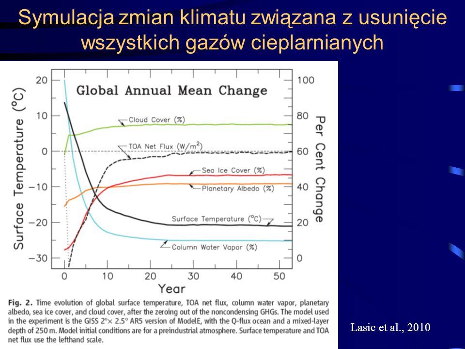 Symulacja zmian klimatu związana z usunięcie wszystkich gazów cieplarnianych
