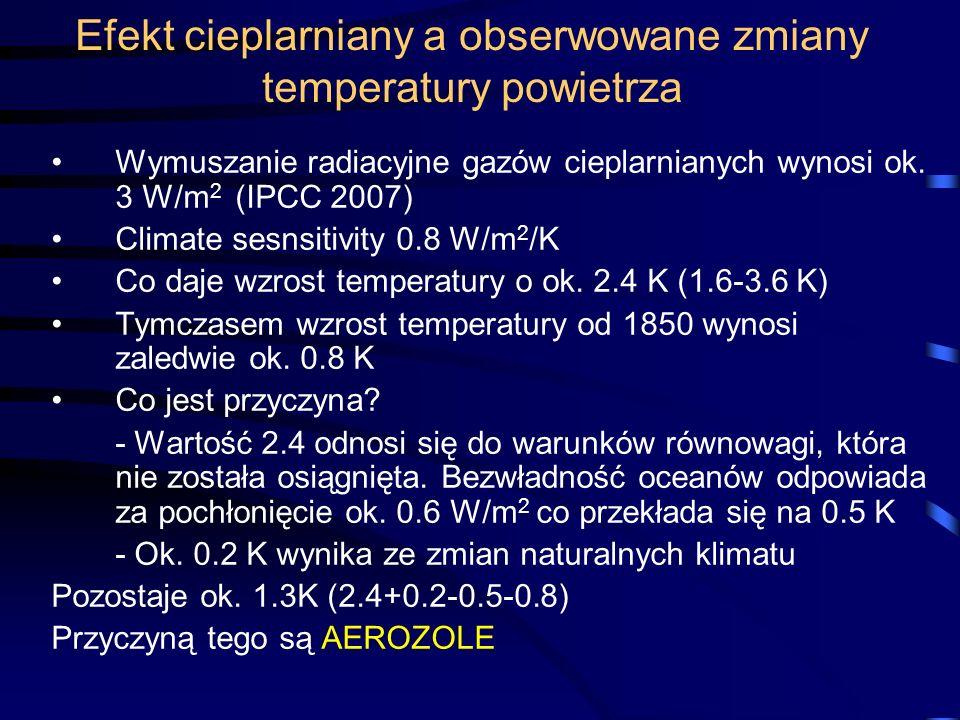 Efekt cieplarniany a obserwowane zmiany temperatury powietrza
