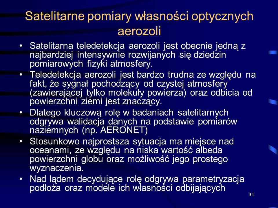 Satelitarne pomiary własności optycznych aerozoli