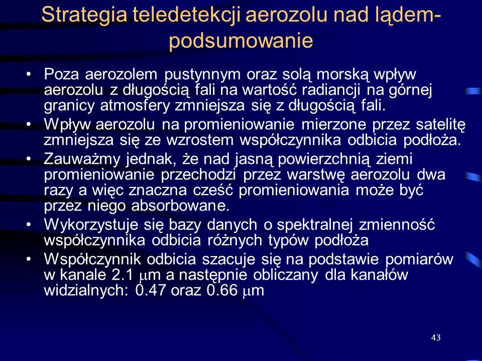 Strategia teledetekcji aerozolu nad lądem- podsumowanie