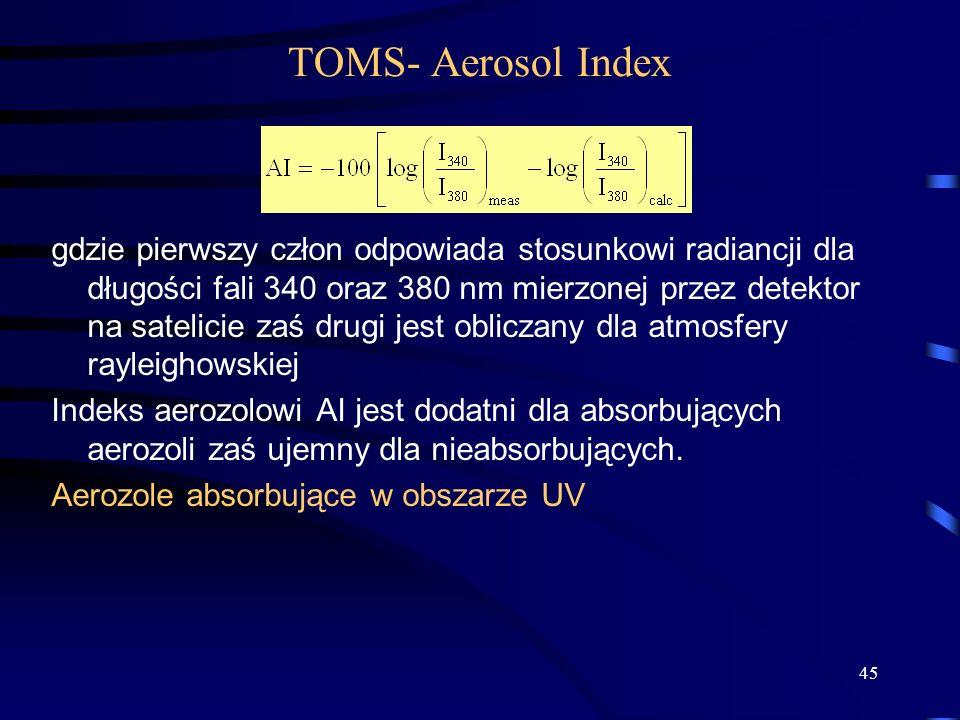 TOMS- Aerosol Index