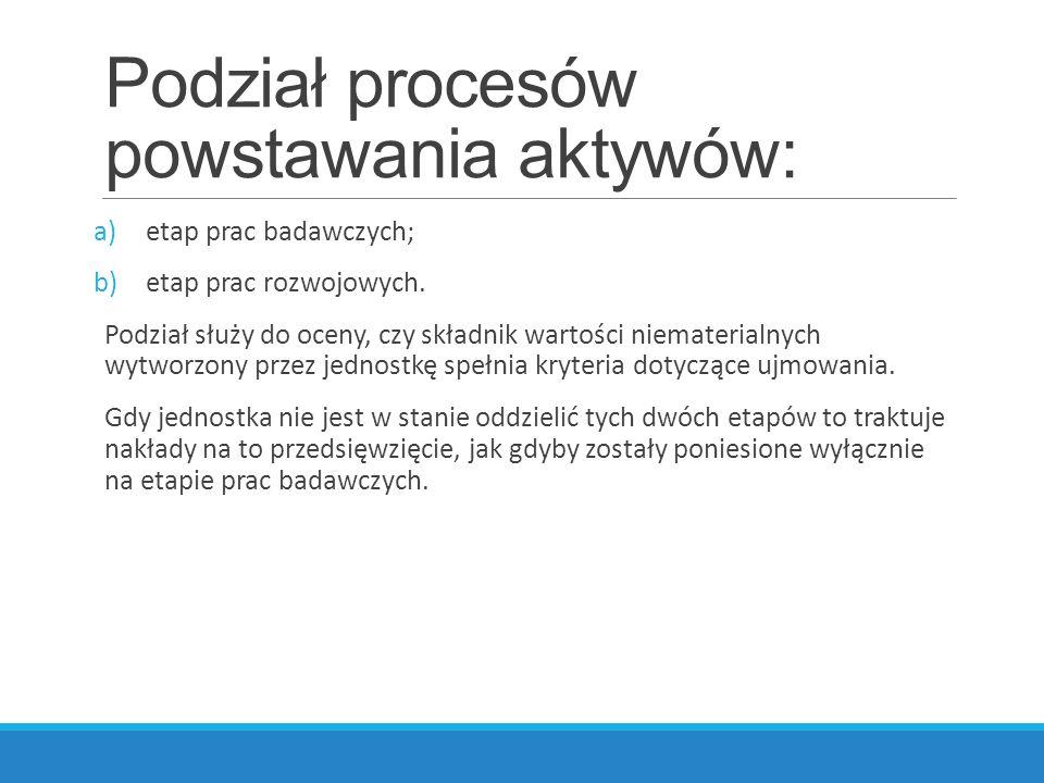 Podział procesów powstawania aktywów: