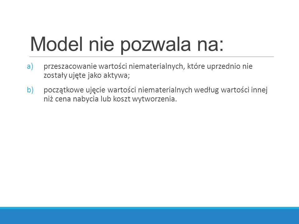 Model nie pozwala na: przeszacowanie wartości niematerialnych, które uprzednio nie zostały ujęte jako aktywa;