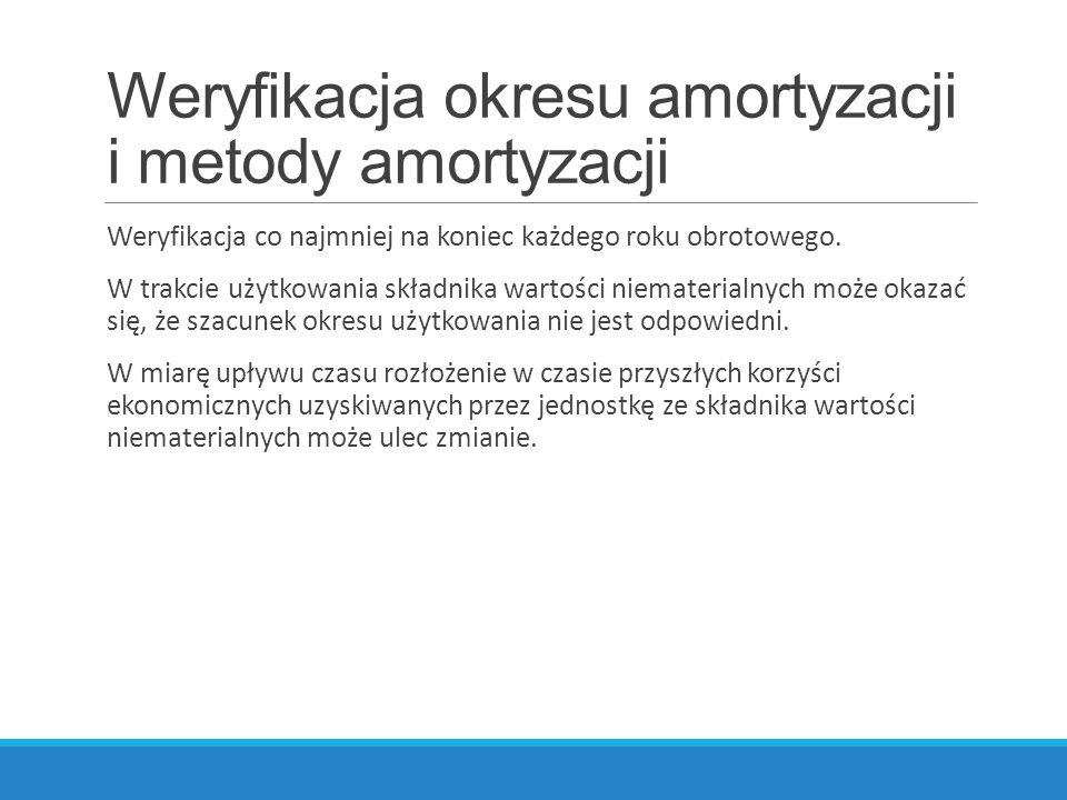 Weryfikacja okresu amortyzacji i metody amortyzacji