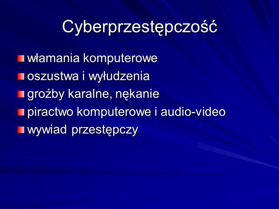 Cyberprzestępczość włamania komputerowe oszustwa i wyłudzenia