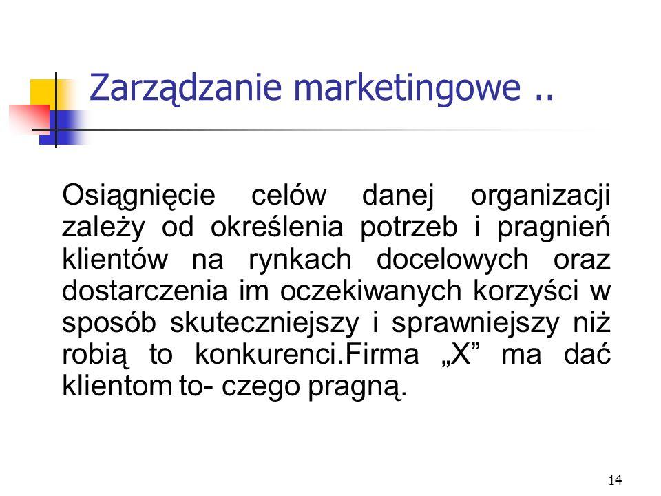 Zarządzanie marketingowe ..