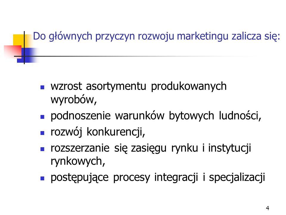 Do głównych przyczyn rozwoju marketingu zalicza się:
