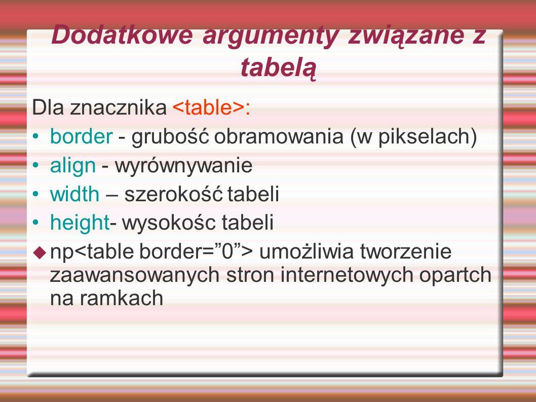 Dodatkowe argumenty związane z tabelą