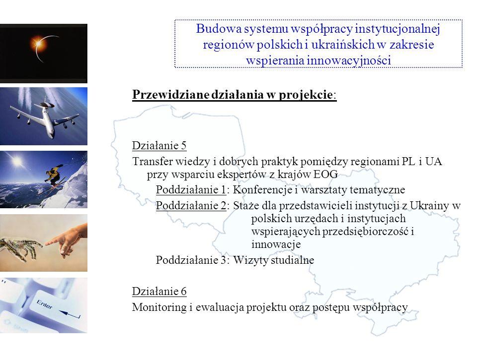 Przewidziane działania w projekcie: