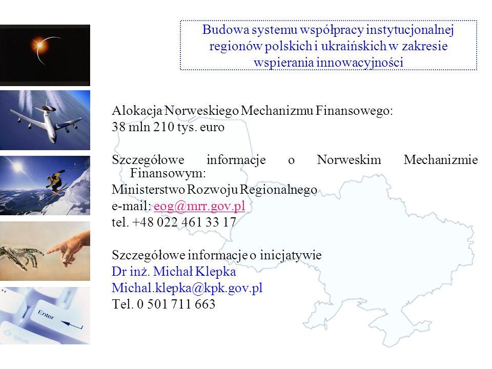 Budowa systemu współpracy instytucjonalnej regionów polskich i ukraińskich w zakresie wspierania innowacyjności