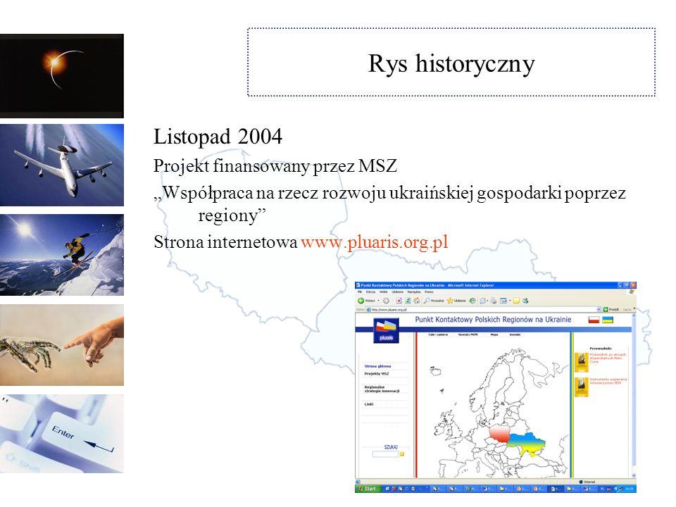 Rys historyczny Listopad 2004 Projekt finansowany przez MSZ