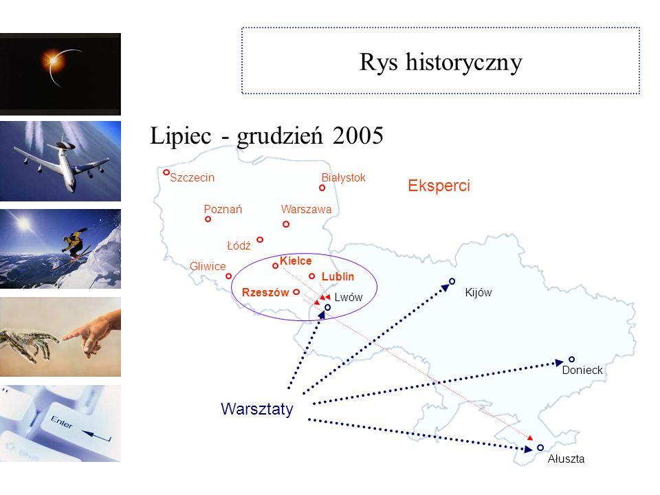 Rys historyczny Lipiec - grudzień 2005 Eksperci Warsztaty Szczecin