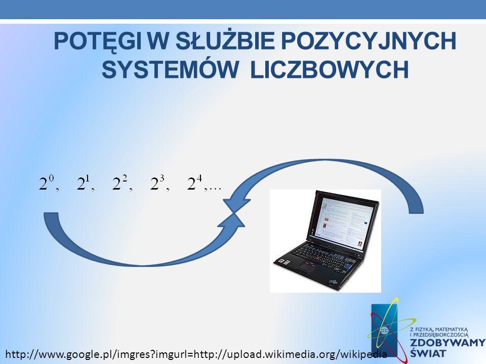 Potęgi w służbie pozycyjnych systemów liczbowych