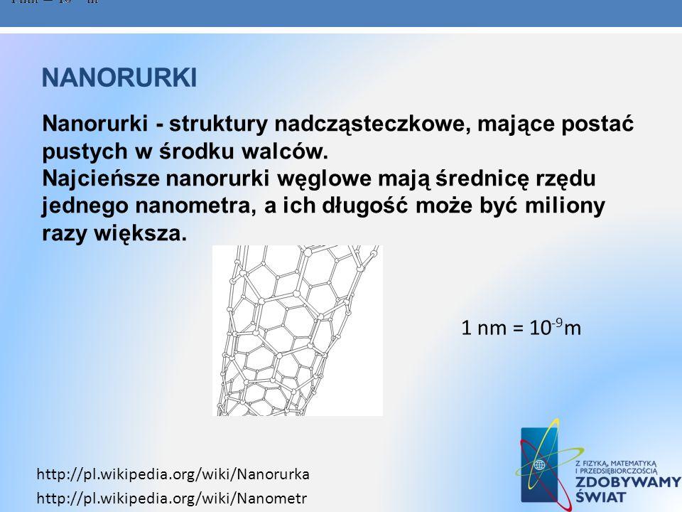 Nanorurki