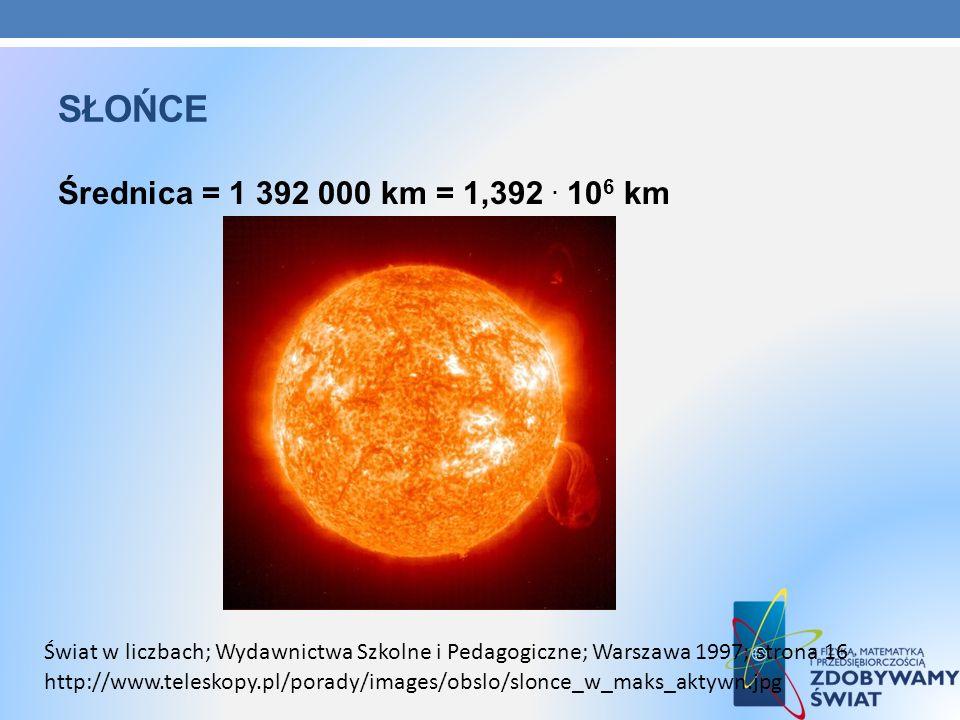 słońce Średnica = 1 392 000 km = 1,392 . 106 km
