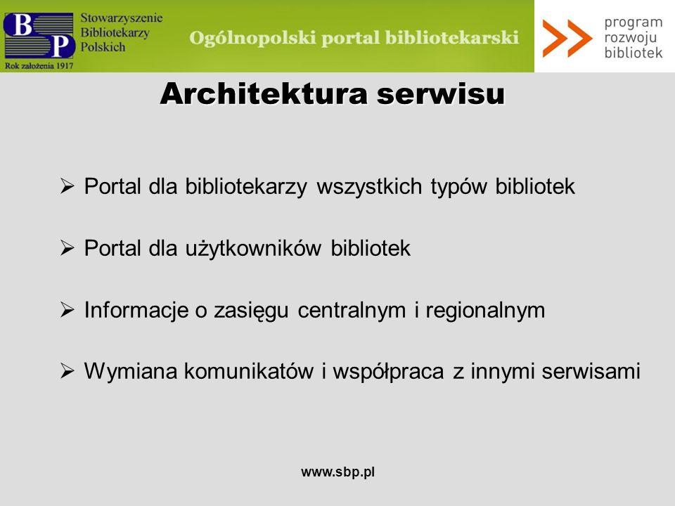 Architektura serwisu Portal dla bibliotekarzy wszystkich typów bibliotek. Portal dla użytkowników bibliotek.