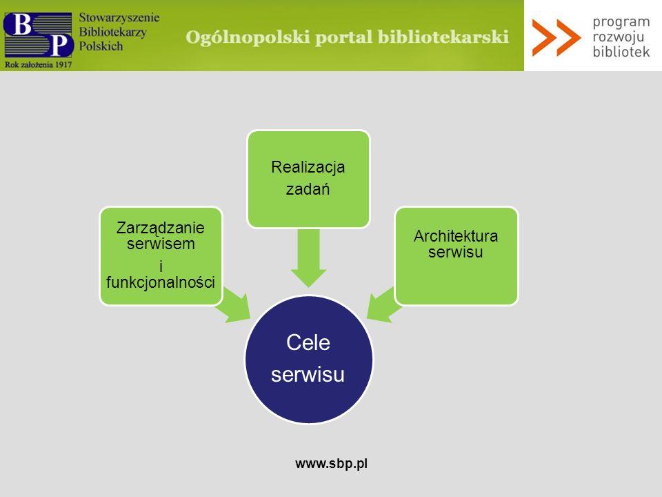 Cele serwisu www.sbp.pl Zarządzanie serwisem i funkcjonalności