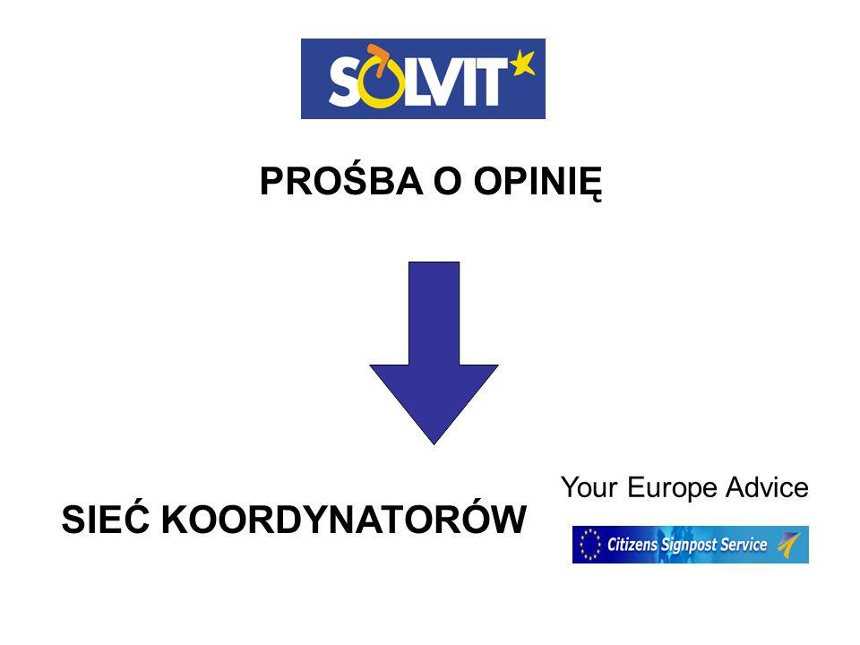 PROŚBA O OPINIĘ Your Europe Advice SIEĆ KOORDYNATORÓW