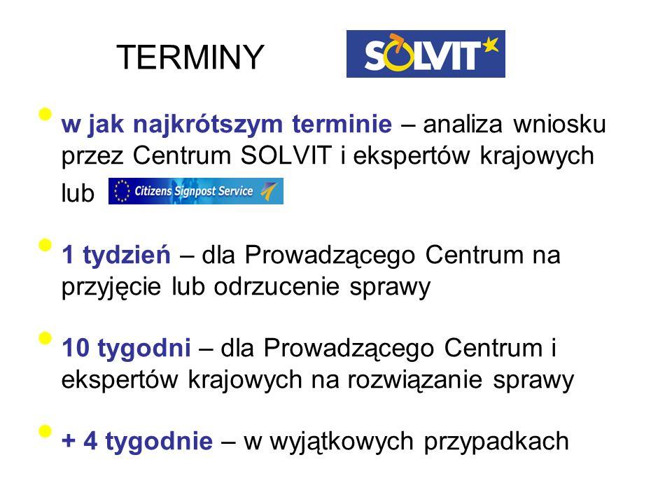 TERMINY w jak najkrótszym terminie – analiza wniosku przez Centrum SOLVIT i ekspertów krajowych. lub.
