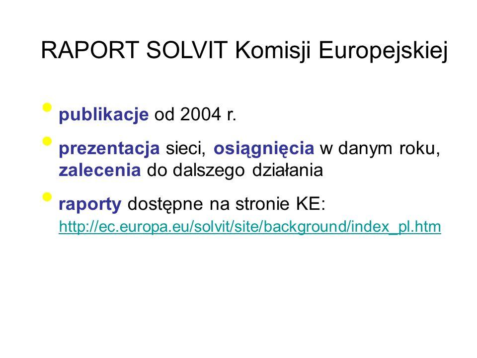 RAPORT SOLVIT Komisji Europejskiej