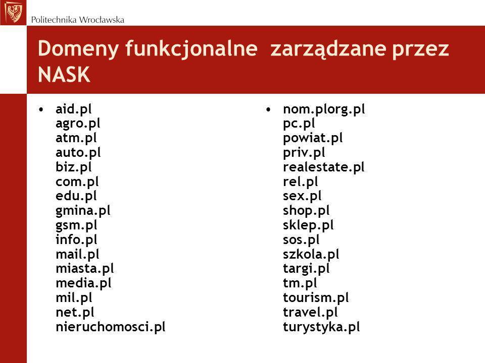Domeny funkcjonalne zarządzane przez NASK
