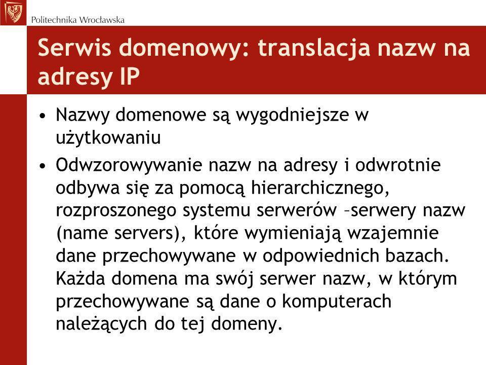 Serwis domenowy: translacja nazw na adresy IP