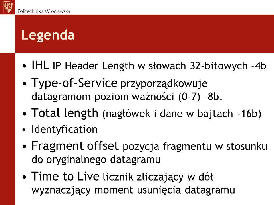 Legenda IHL IP Header Length w słowach 32-bitowych –4b