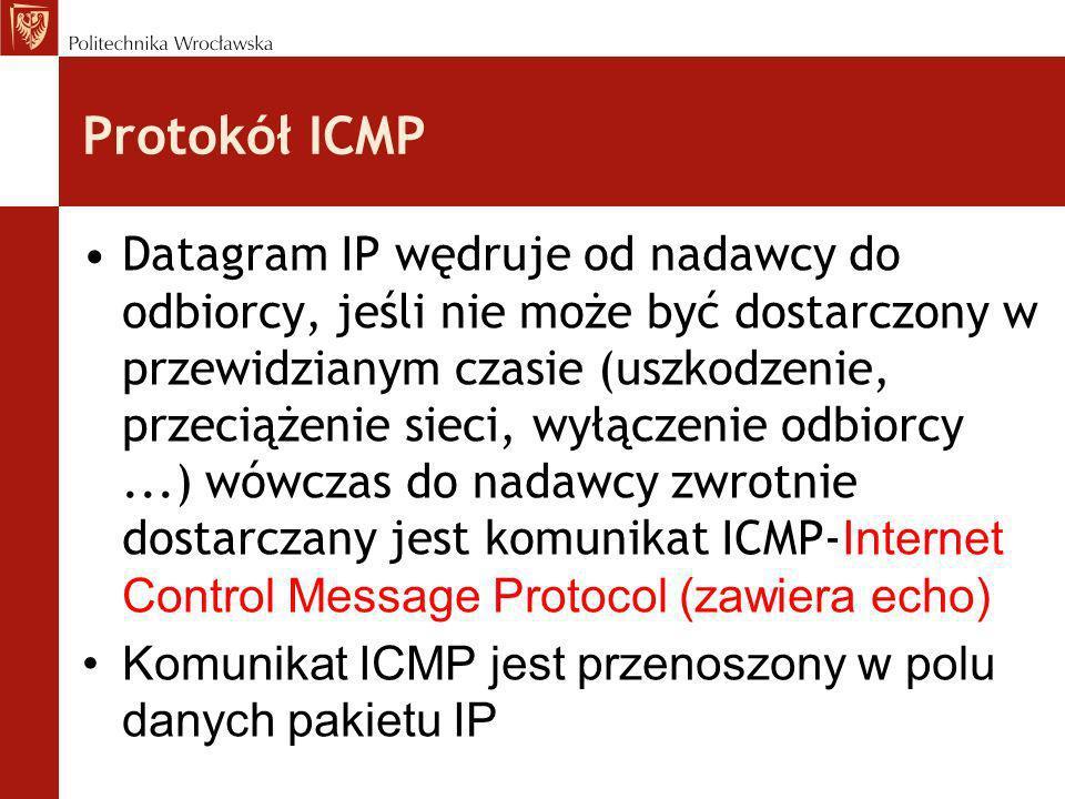 Protokół ICMP