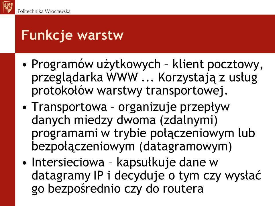 Funkcje warstw Programów użytkowych – klient pocztowy, przeglądarka WWW ... Korzystają z usług protokołów warstwy transportowej.