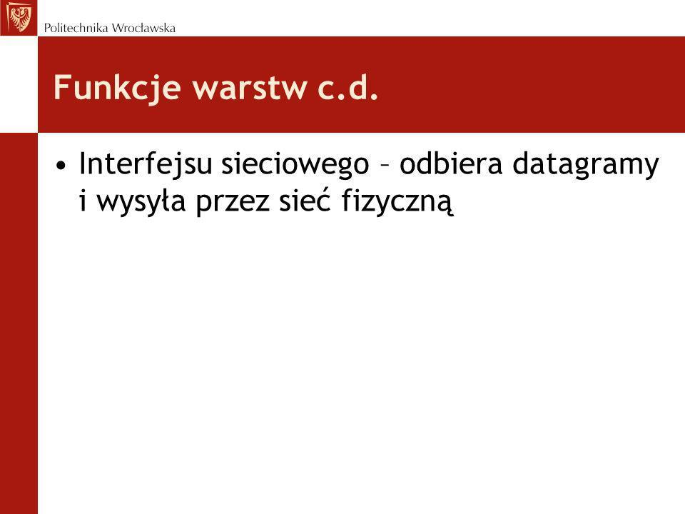 Funkcje warstw c.d. Interfejsu sieciowego – odbiera datagramy i wysyła przez sieć fizyczną