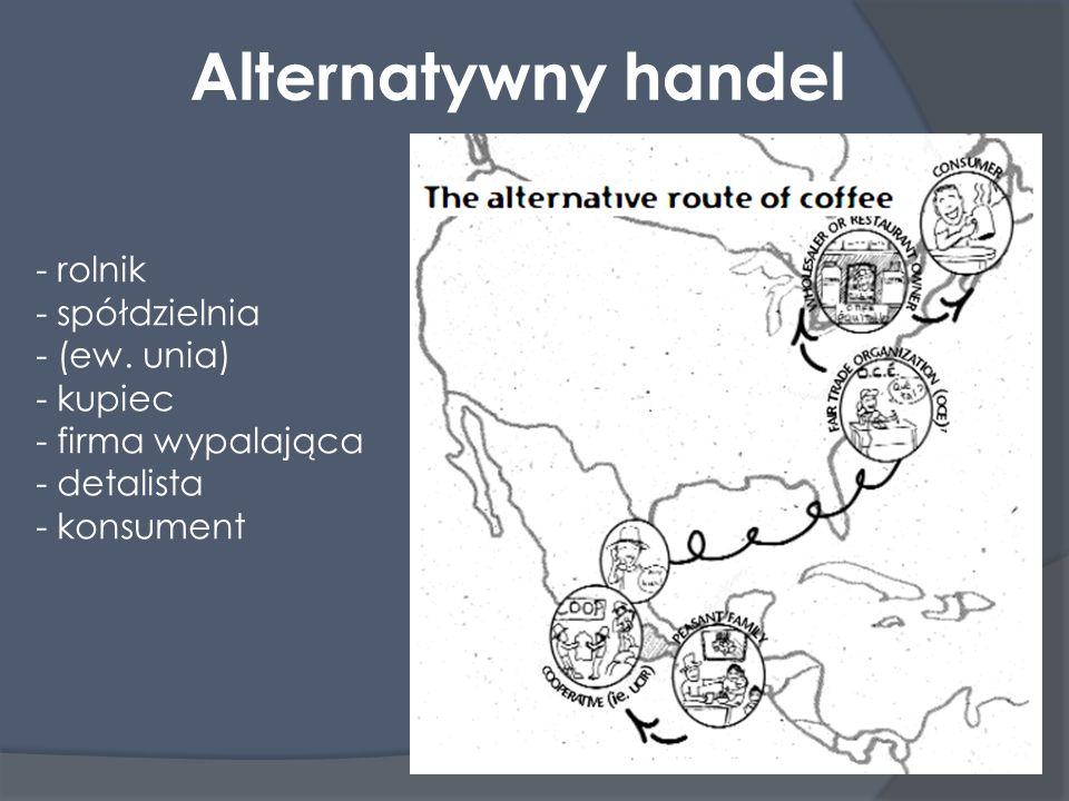 Alternatywny handel - rolnik - spółdzielnia - (ew. unia) - kupiec