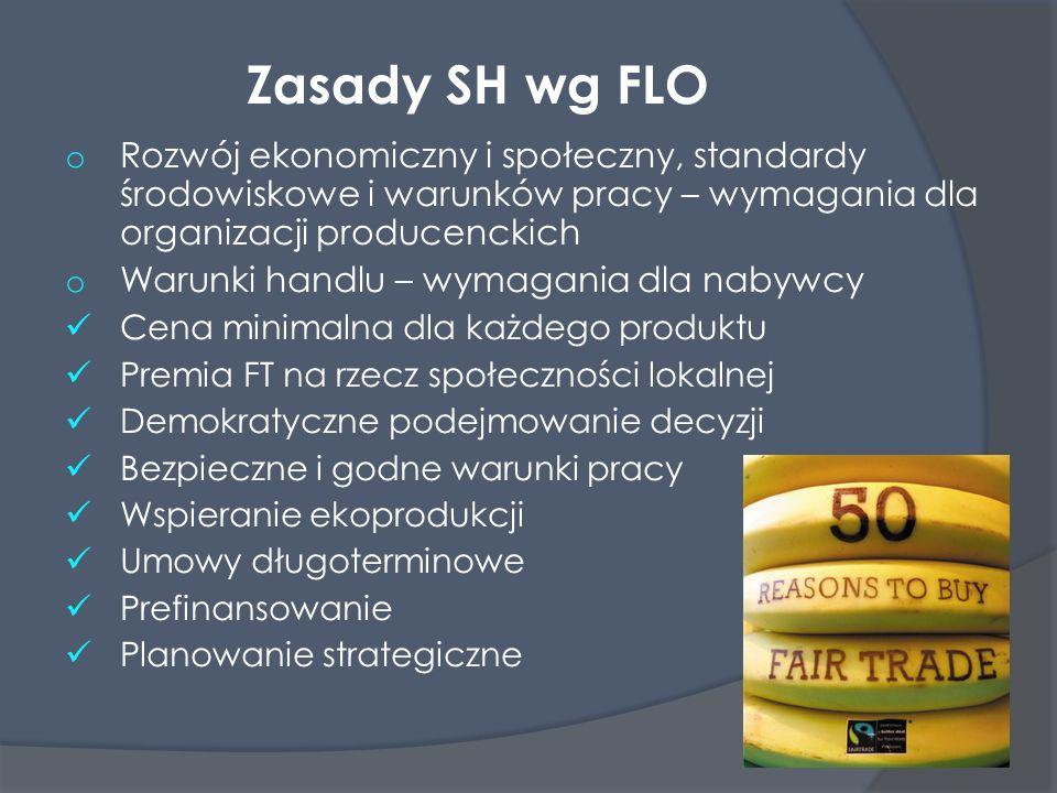Zasady SH wg FLO Rozwój ekonomiczny i społeczny, standardy środowiskowe i warunków pracy – wymagania dla organizacji producenckich.