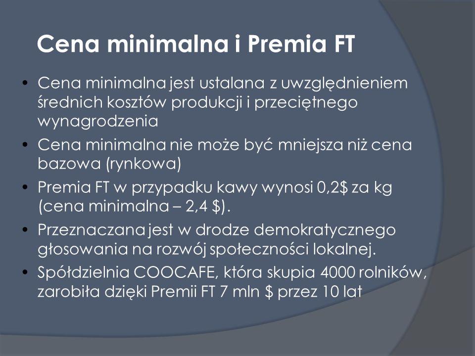 Cena minimalna i Premia FT