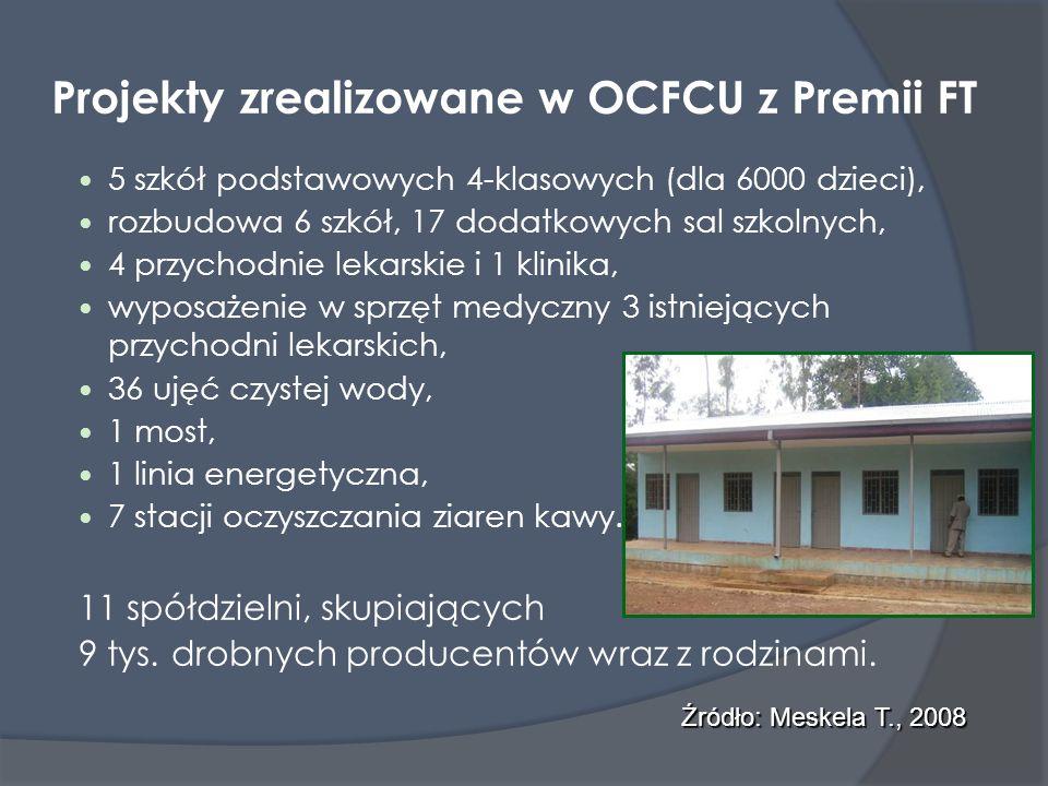 Projekty zrealizowane w OCFCU z Premii FT