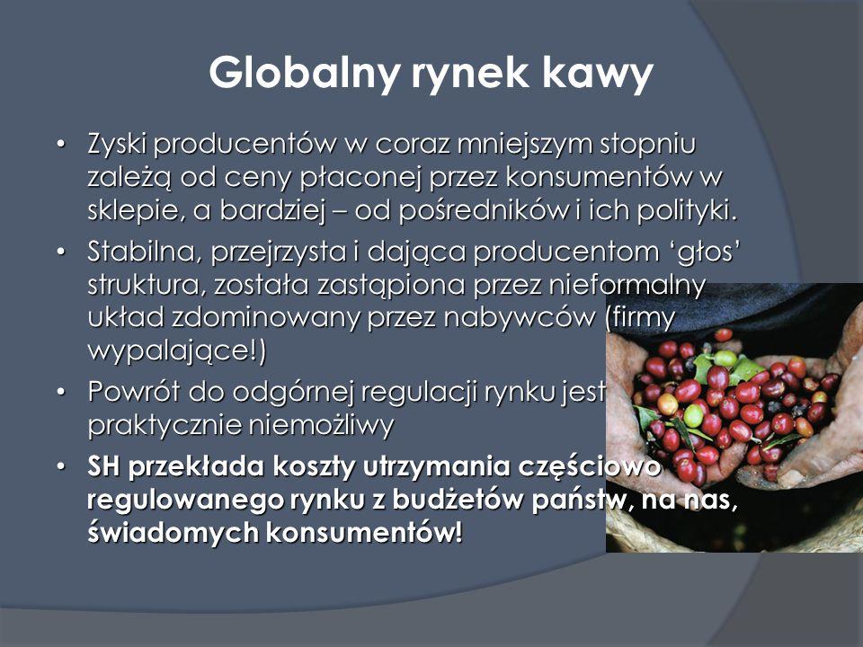 Globalny rynek kawy