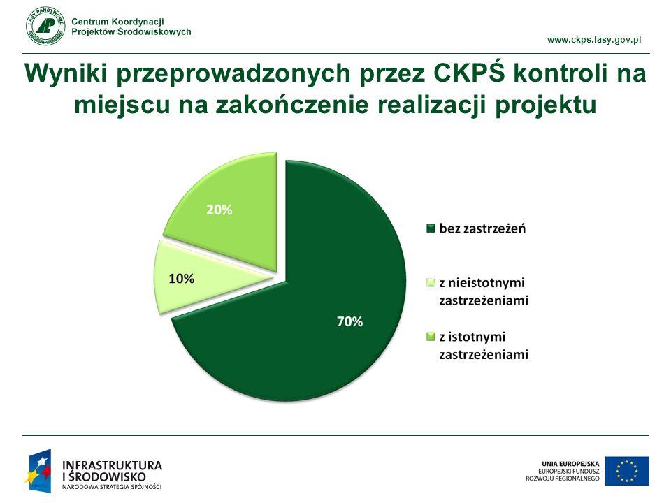 Wyniki przeprowadzonych przez CKPŚ kontroli na miejscu na zakończenie realizacji projektu