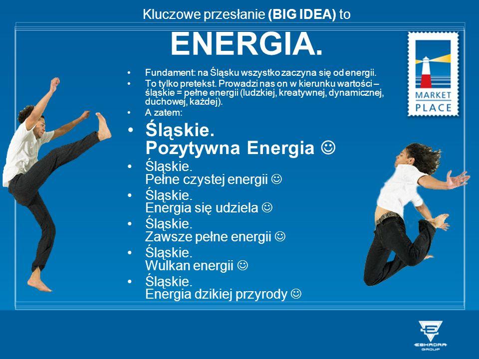 Kluczowe przesłanie (BIG IDEA) to ENERGIA.